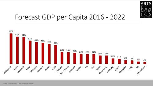 ⓒArts Economics 2017